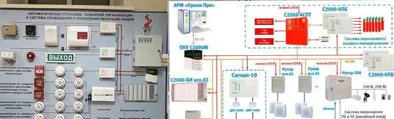 Проектирование СОУЭ по нормативам в Москве
