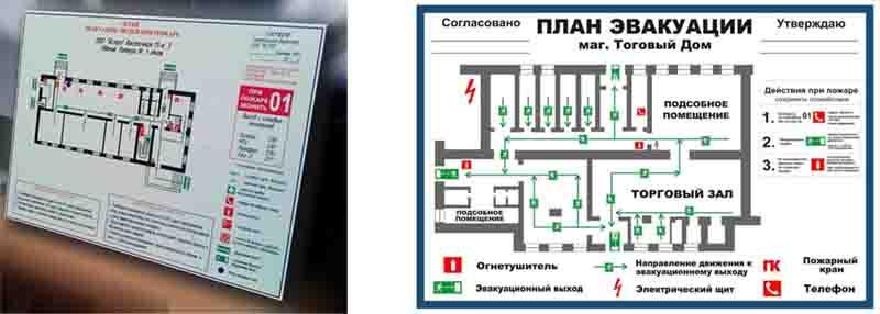 Разработка и изготовление плана эвакуации в Москве