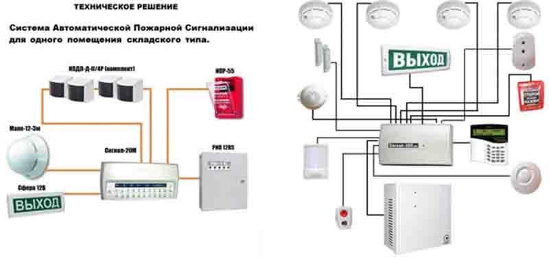 Обслуживание пожарных гидрантов и систем пожаротушения в Москве